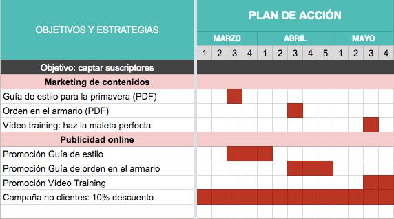 Ejemplo de Plan de Acción